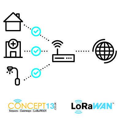LoRaWAN Sensor Provisioning